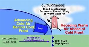 Cold Front Diagram  U00ab Reigate Grammar School Weather Station