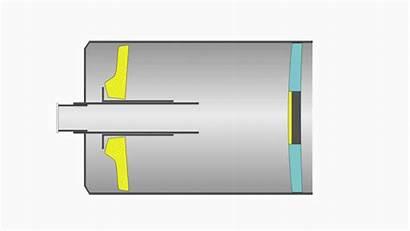 Telescope Types Basic Diagram Cassegrain Path Catadioptric