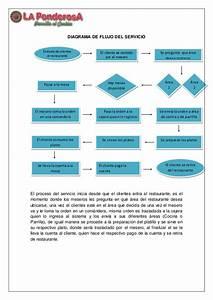 Ejemplo De Diagrama De Flujo De Una Empresa De Servicios