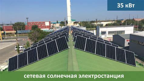 Расчет мощности солнечных батарей для дома . Termico Solar