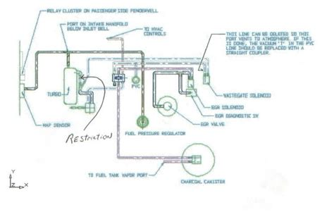 Wiring Diagram For 84 Buick Regal by Engine And Mechanical