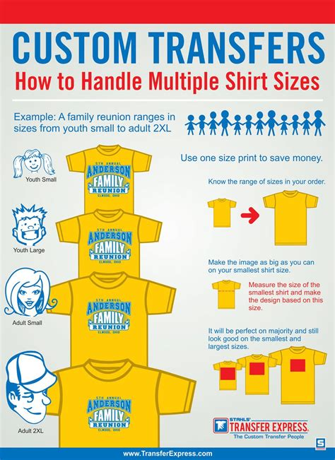 best size for a logo template when customizing multiple shirt sizes with the same design
