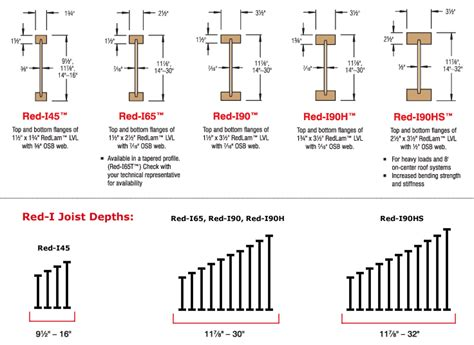 Joist Sizes For Decks by Tji Roof Wind Uplift Design For Trus Joist Tji Roof