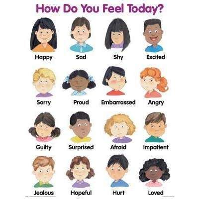 best 25 feelings chart ideas on feeling faces 749   7597829a944a4fb3c7d04814b5e3c8de kids therapy therapy ideas