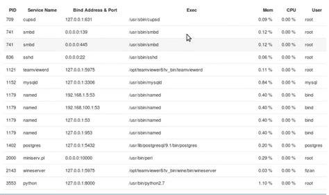 django template dictionary python django dictionary data into html table stack