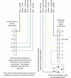 Coleman Mach Thermostat To Furnace Wiring Diagram