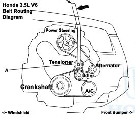 2008 Acura Mdx Engine Diagram by 2007 Acura Mdx Stereo Wiring Diagram Engine Diagram And