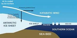 File Katabatic-winds-antarctica Svg