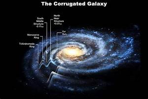 News - This 'corrugated' view of the Milky Way just made ...