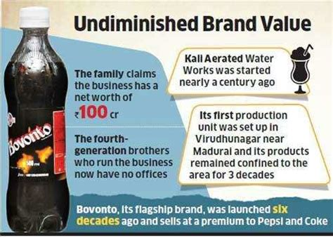 tamil nadu based maker of bovonto grape drink plans to expand into southern states the