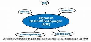 Was Sind Allgemeine Geschäftsbedingungen : definition allgemeine gesch ftsbedingungen agb im gabler wirtschaftslexikon ~ Markanthonyermac.com Haus und Dekorationen