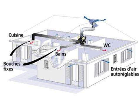 installation d un ventilateur de salle de bain ventillation m 233 canique 233 e vmc