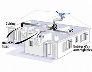 Vmc Salle De Bain : ventillation m canique control e vmc ~ Melissatoandfro.com Idées de Décoration