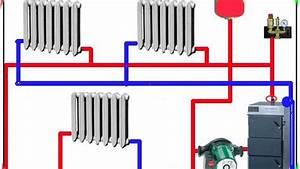 Comment Changer Une Chaudiere A Gaz : changer une chaudiere fuel en gaz creer un devis en ligne ~ Premium-room.com Idées de Décoration