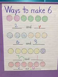 Decomposing A Number Anchor Chart