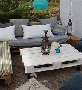 Pallet Patio Furniture – Easy Making Of Pallet Furniture