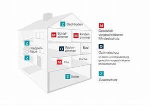 Ablesung Ista De : rauchwarnmelder das sollten sie unbedingt wissen ~ Frokenaadalensverden.com Haus und Dekorationen