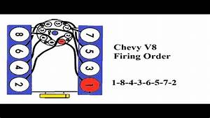 1984 Chevy 350 Small Block Ignition Wiring Diagrams : firing order for 305 chevy motor ~ A.2002-acura-tl-radio.info Haus und Dekorationen