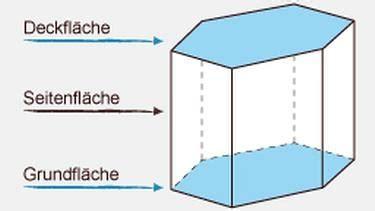 grips mathe  prismen grips mathe grips brde