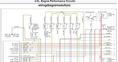 1994 jeep cherokee se 4 0l system wiring diagrams