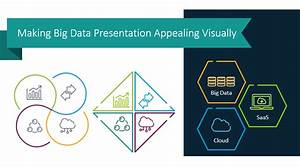 Making Big Data Presentation Appealing Visually