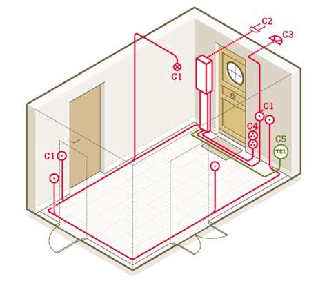 plan electrique chambre tout savoir sur le circuit électrique dans l entrée la