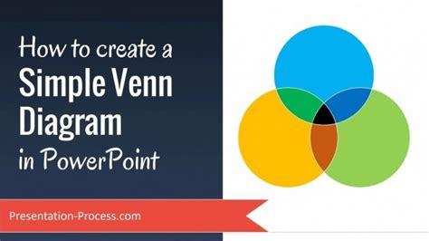 create  simple venn diagram  powerpoint