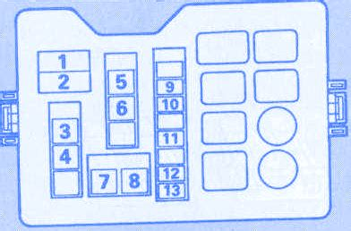 1993 Mitsubishi Montero Fuse Box Diagram by Mitsubishi Pajero 2 8td 1994 Engine Compartment Fuse Box
