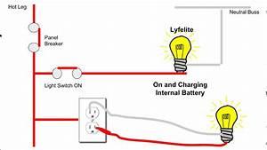 How Emergency Led Light Bulbs Works
