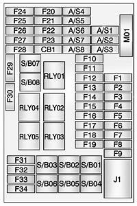 Buick Encore  2016  - Fuse Box Diagram
