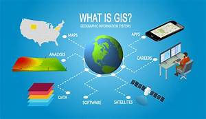 Electrical And Technology  Geographic Information System  Gis