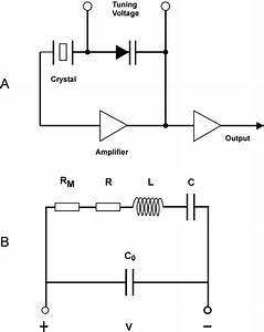 How Do I Use A Quartz Crystal In An Oscillator