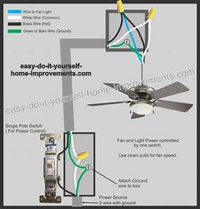 Deka Ceiling Fan Manual