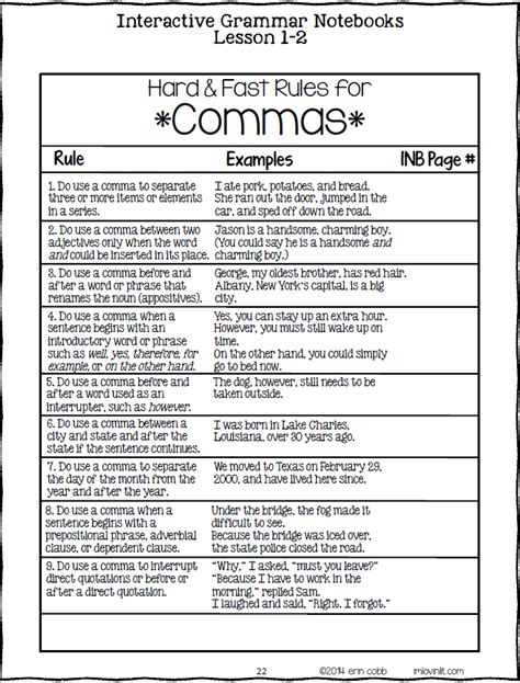 Grammar Rules For Commascomma Rules Chart Www Pixshark