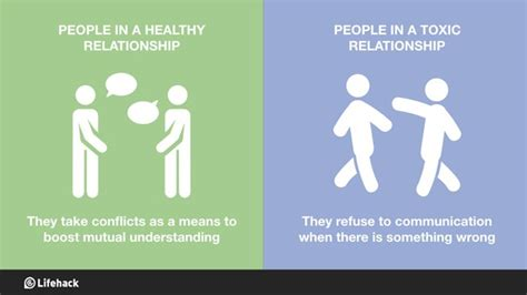 differences  healthy relationships  toxic