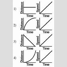 Graphing Motion Quiz  Proprofs Quiz