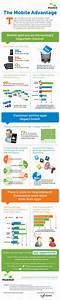 56 best images about Zendesk on Pinterest