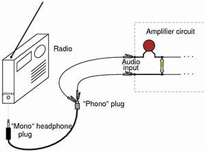 class b audio amplifier analog integrated circuits With high quality mono audio amplifier circuit this amplifier is built on