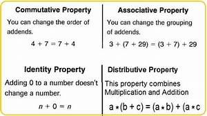 Associative And Commutative Property Of Addition ...