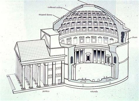 Hair Implants Rome City In 46784 Pantheon Plan 39 Da Ara Rome Engineering
