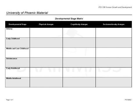 Developmental Stages Worksheet