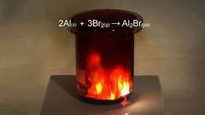 Reaction Of Aluminium With Bromine