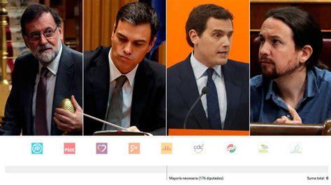 Los letrados del congreso apuntan. Moción de Censura   Calculadora Interactiva de Pactos - RTVE.es