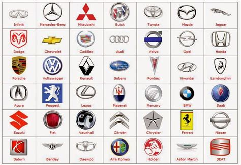 Sports Car Brands, Sports Car