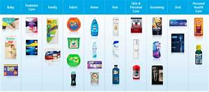 P&G Highlights Significant Transformation in Letter to ...