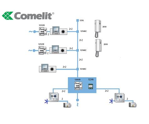 comelit handset wiring diagram 30 wiring diagram images