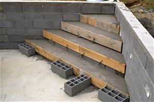piscine beton travauxpro With construction piscine en beton