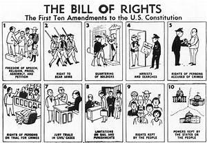 Short summary of amendments