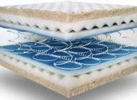 best innerspring mattress reviews 2018 ultimate guide With best inner coil mattress