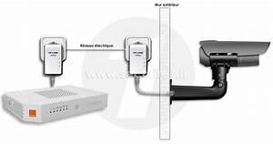 Comment Installer Camera De Surveillance Exterieur : connexion des cam ras ip ~ Premium-room.com Idées de Décoration